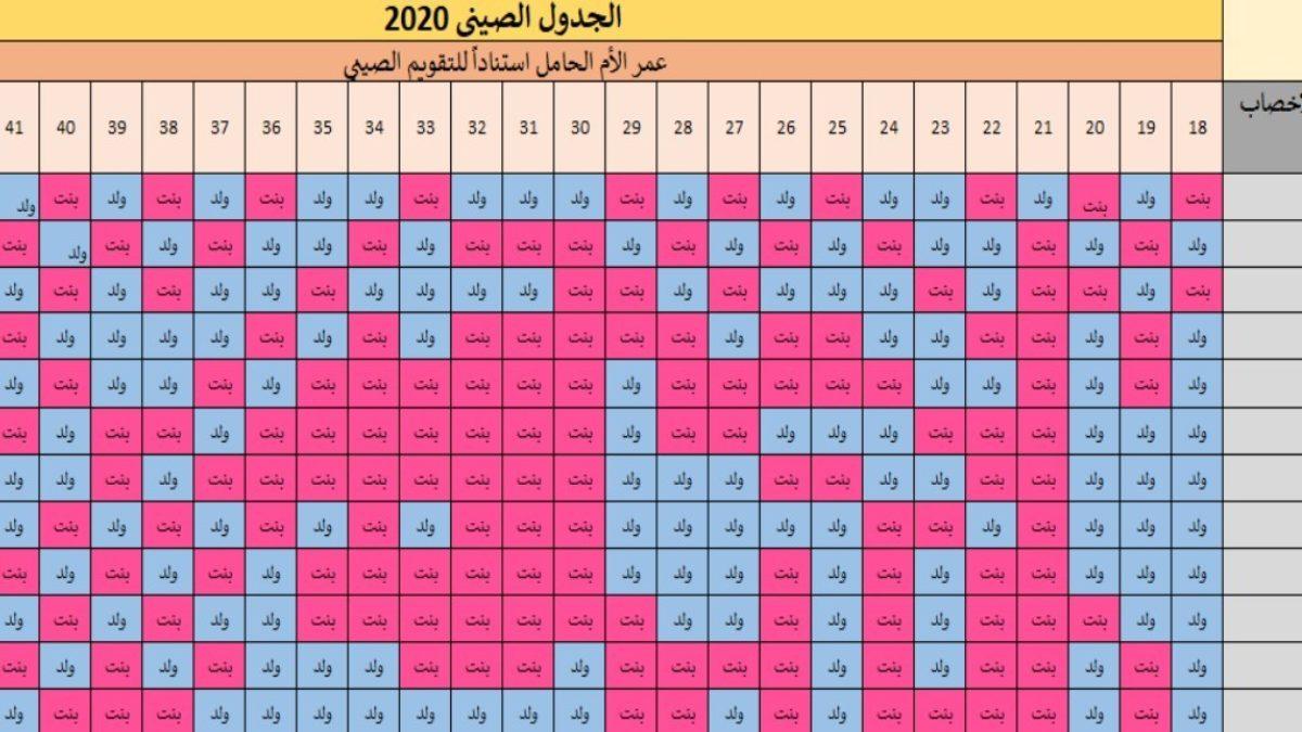 الجدول الصيني 2020 للحمل لمعرفة نوع الجنين المجلة الصحية